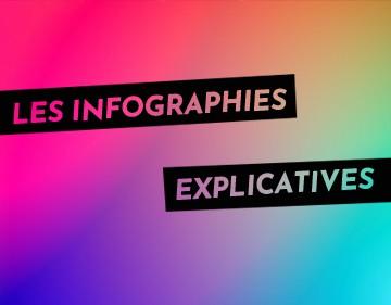 Les infographies explicatives